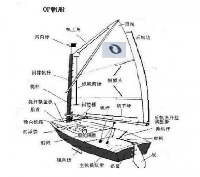 求游艇分解说明图