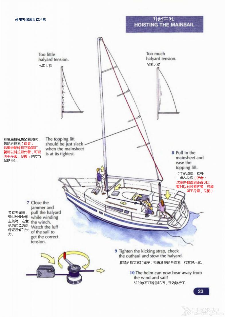 小伙伴,英文版,著作权,中文,帆船 ©RYA《称职船员训练》Competent Crew.完稿
