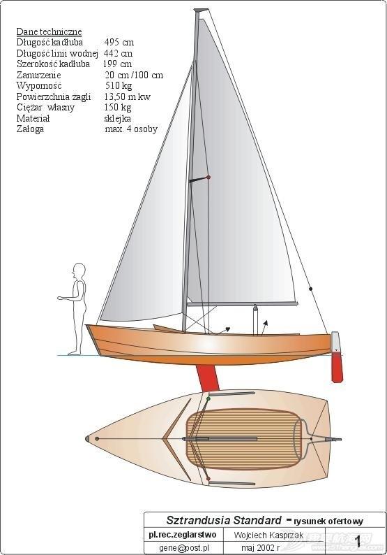 发动机,帆船 详细分析对于帆船来说是舷内发动机好还是舷外发动机