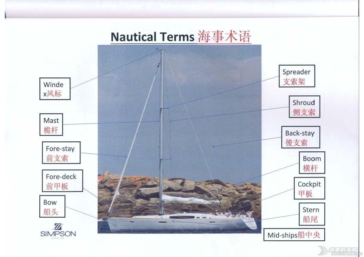帆船 帆船术语入门(中英对照)---------SIMPSON【转自磨房网】 帆船术语入门(中英文对照)SIMPSON4.jpg