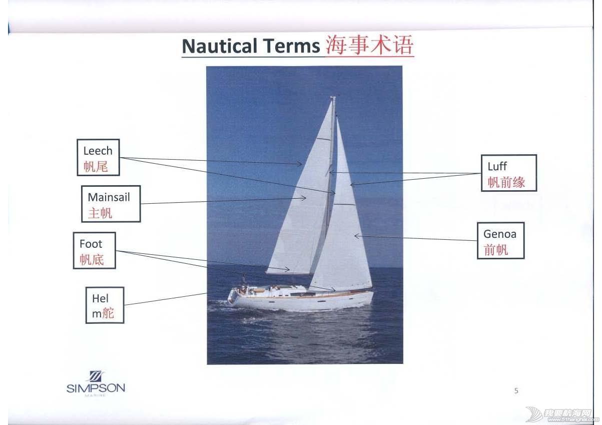 帆船 帆船术语入门(中英对照)---------SIMPSON【转自磨房网】 帆船术语入门(中英文对照)SIMPSON5.jpg