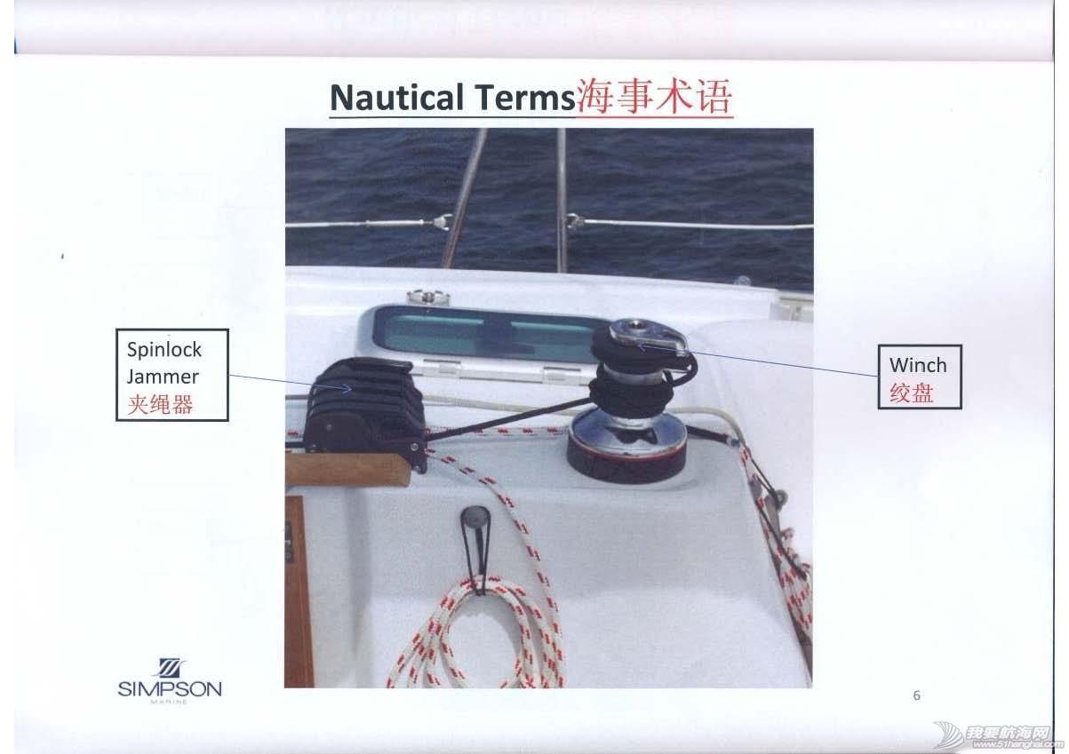 帆船 帆船术语入门(中英对照)---------SIMPSON【转自磨房网】 帆船术语入门(中英文对照)SIMPSON6.jpg