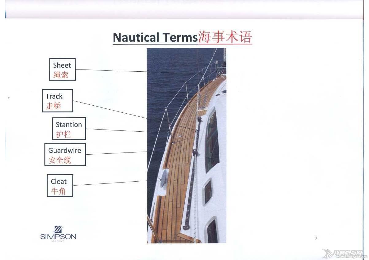 帆船 帆船术语入门(中英对照)---------SIMPSON【转自磨房网】 帆船术语入门(中英文对照)SIMPSON7.jpg