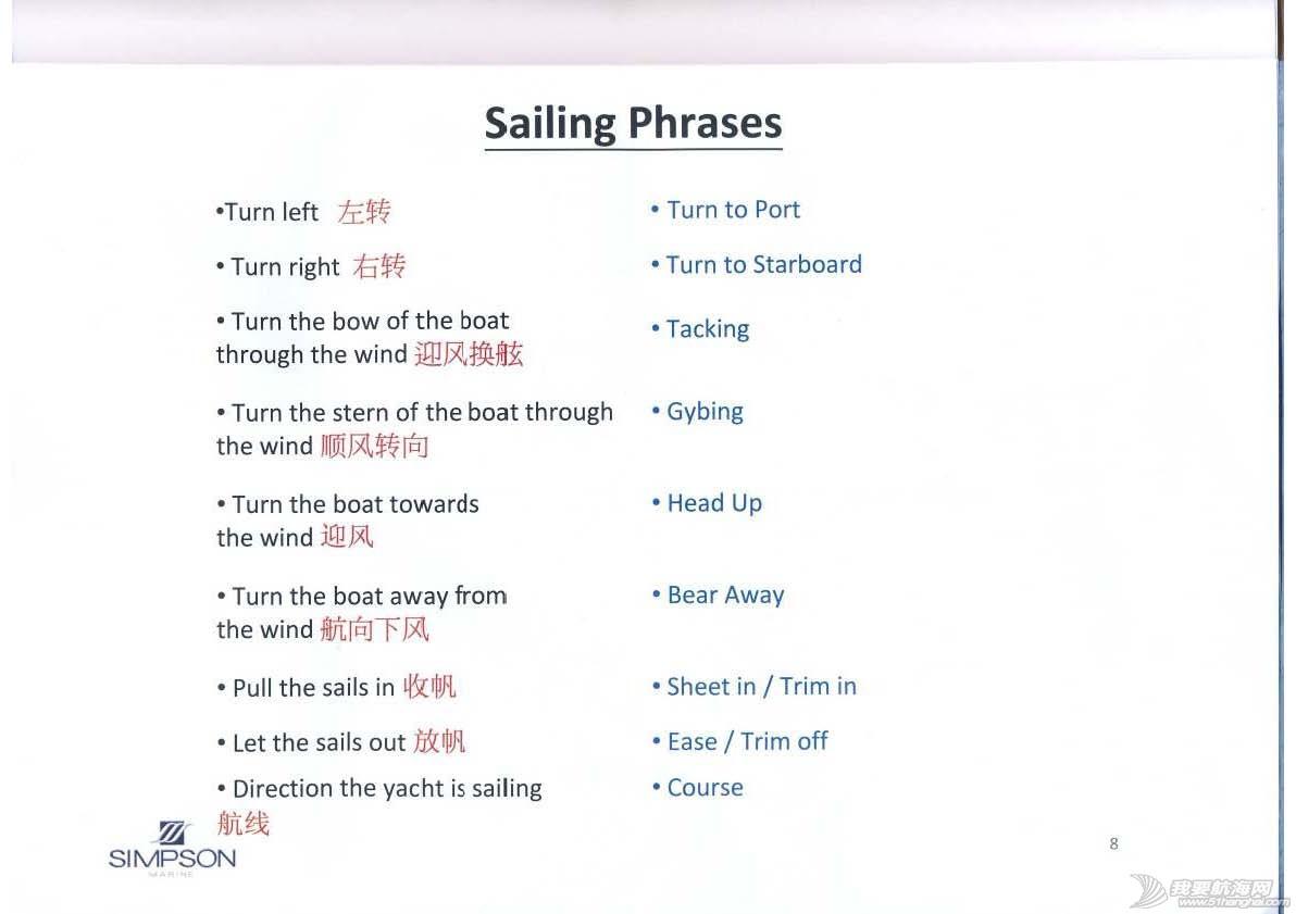 帆船 帆船术语入门(中英对照)---------SIMPSON【转自磨房网】 帆船术语入门(中英文对照)SIMPSON8.jpg