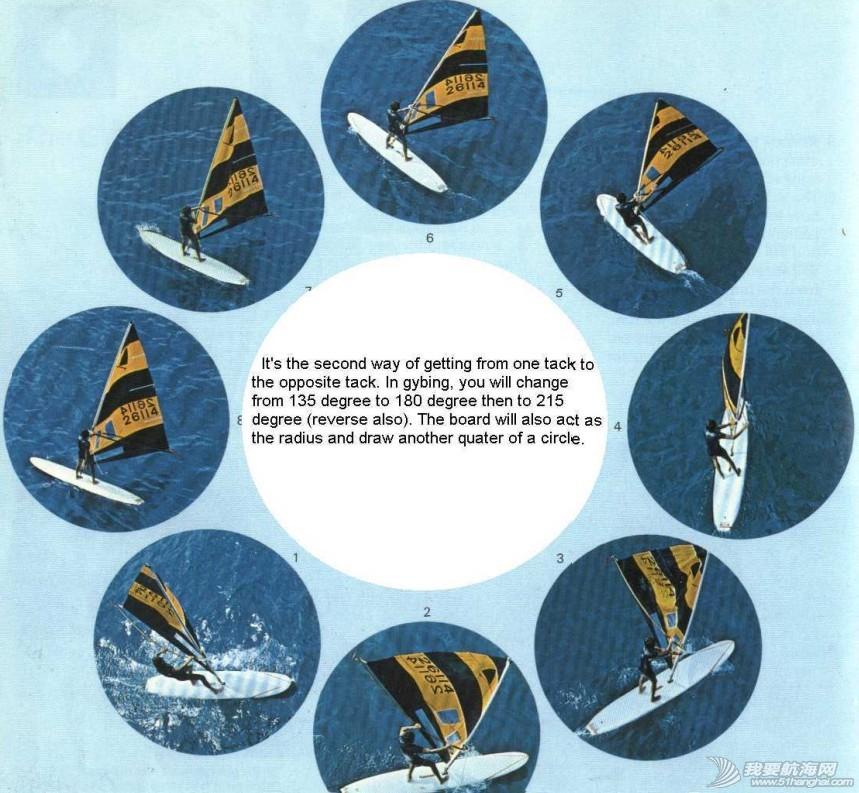 顺风调头,帆板驾驶 上次介绍了逆风调头,今天学习一个方向相反的调头动作——顺风调头 3.jpg