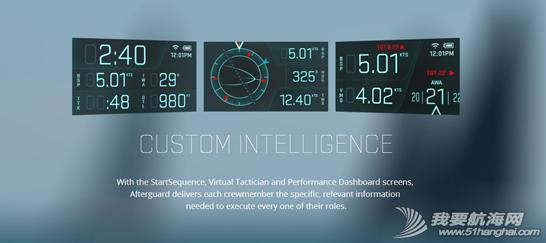 智能眼镜,帆船运动,团队合作,运动员,智能 近日亮相的一款智能眼镜 Afterguard 专门为帆船运动员设计 2.png
