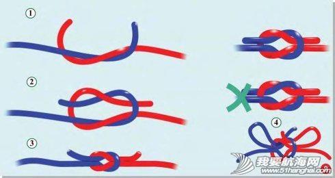 知识,帆船 [帆船知识]不可不知的绳结的知识 0.jpg