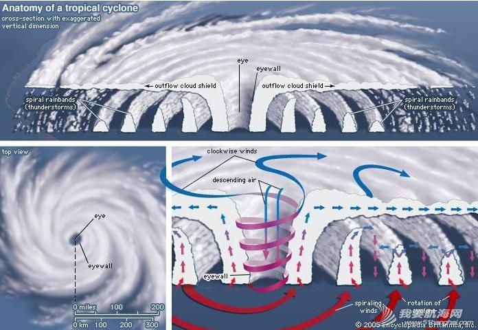 阿尔伯特,东海岸,佛罗里达,Alberto,热带风暴 同道者要找个避风的小港湾来接受一号飓风阿尔伯特的考验。---《大西洋航游760天》 22.png