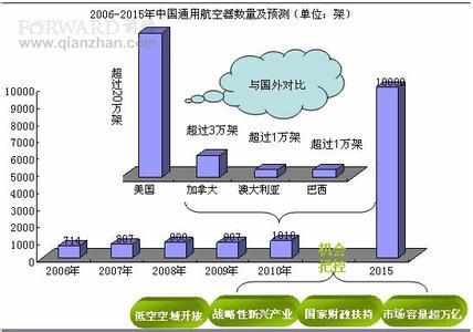 2014-06-19 中国AOPA:中国通用航空市场将迎来井喷式发展 20140619005636_54577.jpg