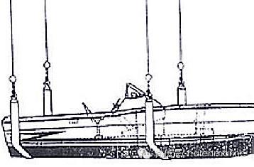 意大利,厦门,吊装,2014 游艇上排保养吊装方式分析 0.jpg