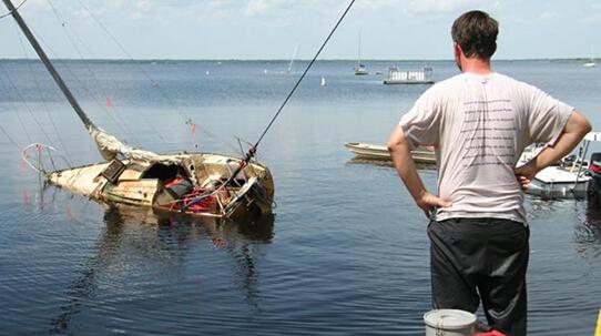 电话 为什么会沉船:10个预防诀窍 0.jpg