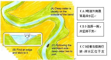 """成就感,英国,帆船,风景,开发 英国皇家游艇协会的6个""""狭窄水道中缓行""""的热门诀窍 0.jpg"""