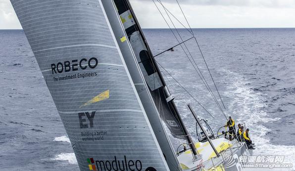 环岛比赛,沃尔沃帆船赛,西班牙队 7月19日西班牙加那利群岛展开了为期三天的沃尔沃帆船赛前环岛比赛。 21.png