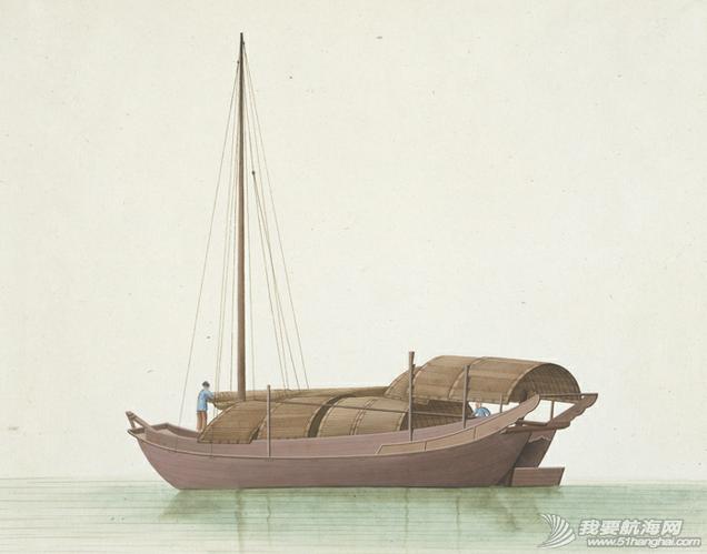 """中国船 英国伦敦维多利亚与阿尔伯特博物馆(V&A)收藏的通草画""""中国船"""" 7.png"""
