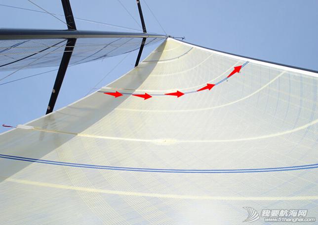 西式帆船,中式帆装 邝向荣忆两次开着西式帆船与中式帆装PK的亲身经历 37.png