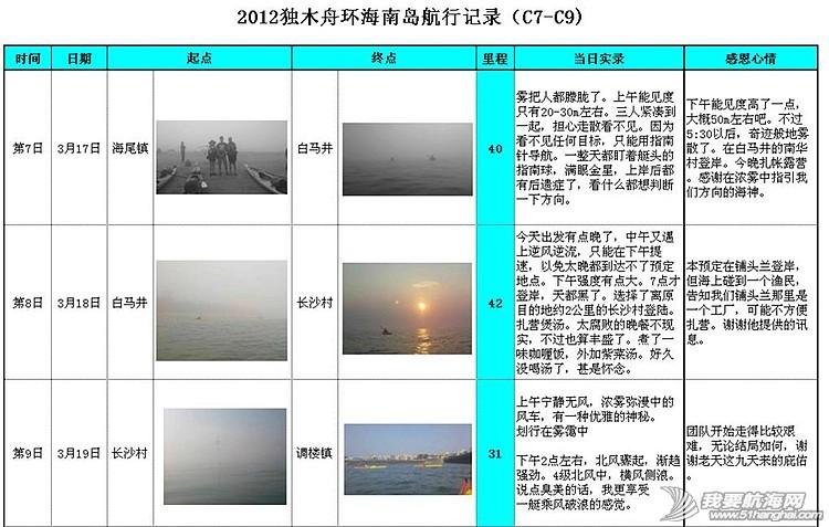 中国首次独木舟成功环海南岛活动纪实---梦想的力量 1017250565849735169.jpg