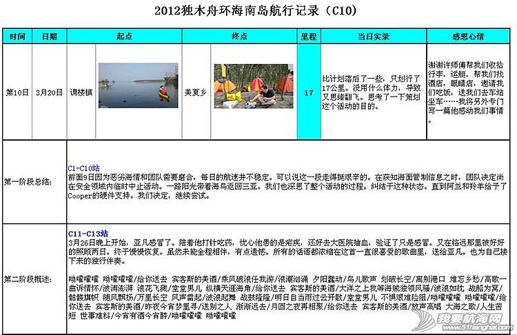 中国首次独木舟成功环海南岛活动纪实---梦想的力量 626281823198628078.jpg