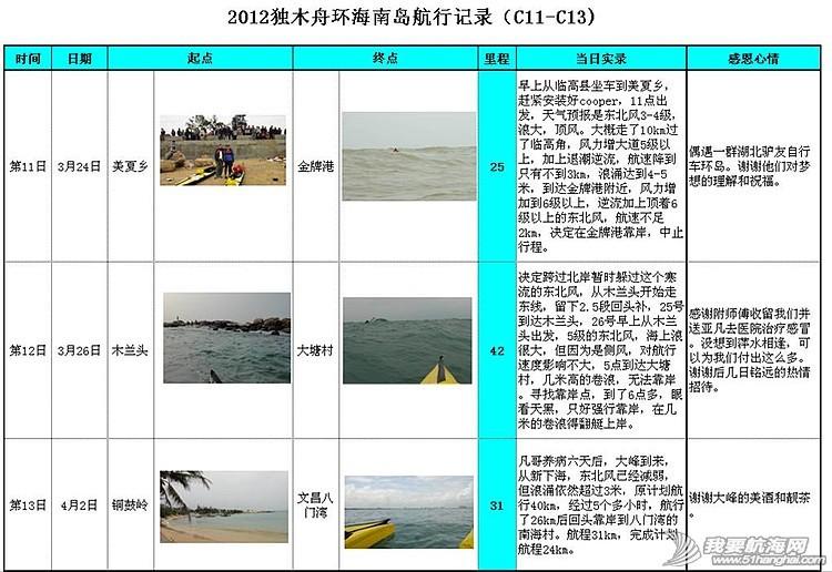 中国首次独木舟成功环海南岛活动纪实---梦想的力量 570268302833213561.jpg