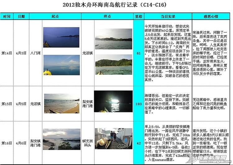 中国首次独木舟成功环海南岛活动纪实---梦想的力量 1033857589475666804.jpg