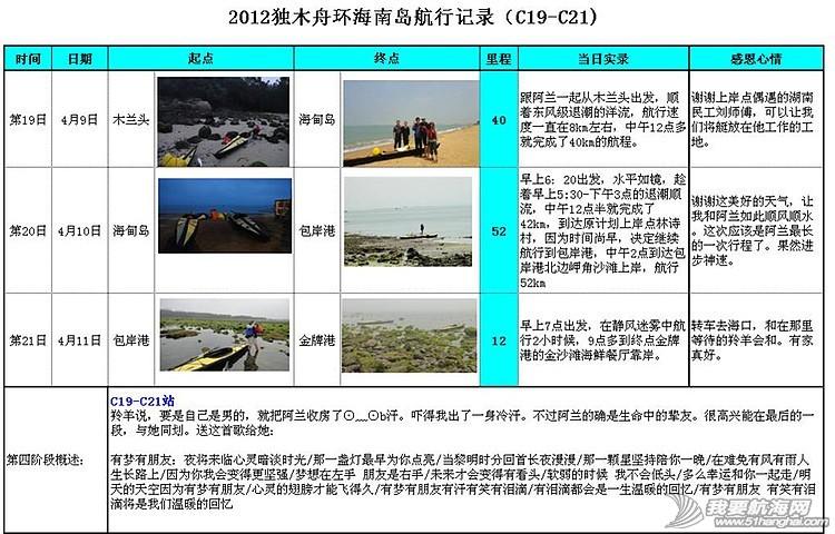 中国首次独木舟成功环海南岛活动纪实---梦想的力量 5717493449784188208.jpg