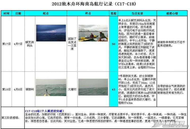 中国首次独木舟成功环海南岛活动纪实---梦想的力量 1110418783140960854.jpg