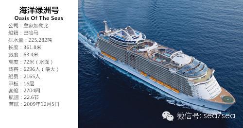海南省,爱好者,拉力赛,2014,大海 美国东海岸+加勒比海14天豪华邮轮 640.jpg