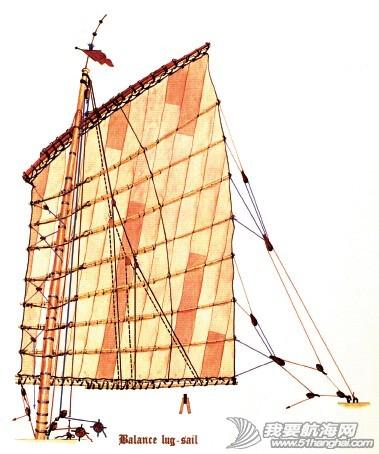 郑和下西洋,航海技术,梁思成,外国人,中国 抢救中式帆船文化(一)西方的研究 002QS6qNty6Lnk3EDjgf6.jpg