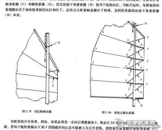 郑和下西洋,航海技术,梁思成,外国人,中国 抢救中式帆船文化(一)西方的研究 002QS6qNty6LnlrgaQpa9.jpg