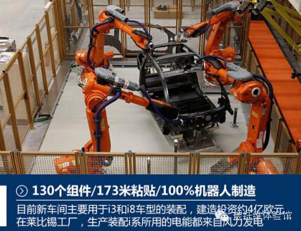 碳纤维,宝马,创新 国内碳纤维怎么玩,且看宝马i系的创新制造 640.jpg