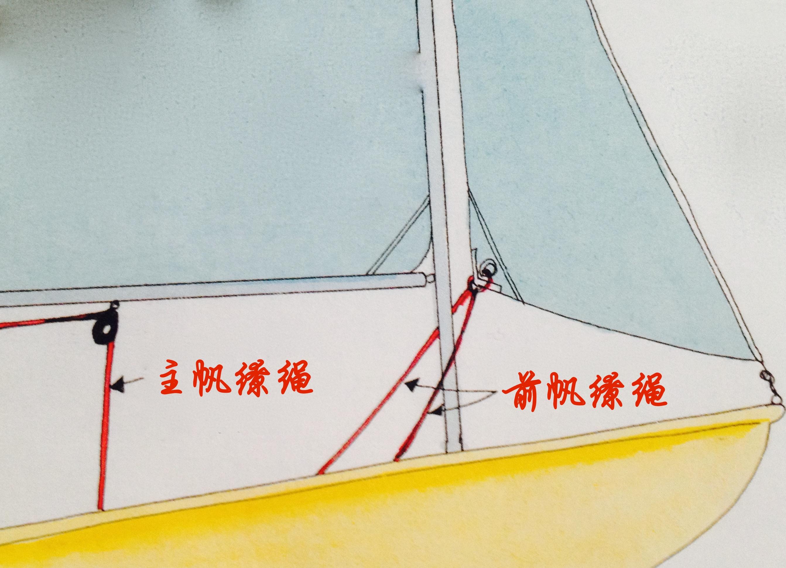 帆船,教学,专业 帆船上的每一个部位都有它自己的语言,要熟悉并牢记每个部件的名称。 4d.jpg