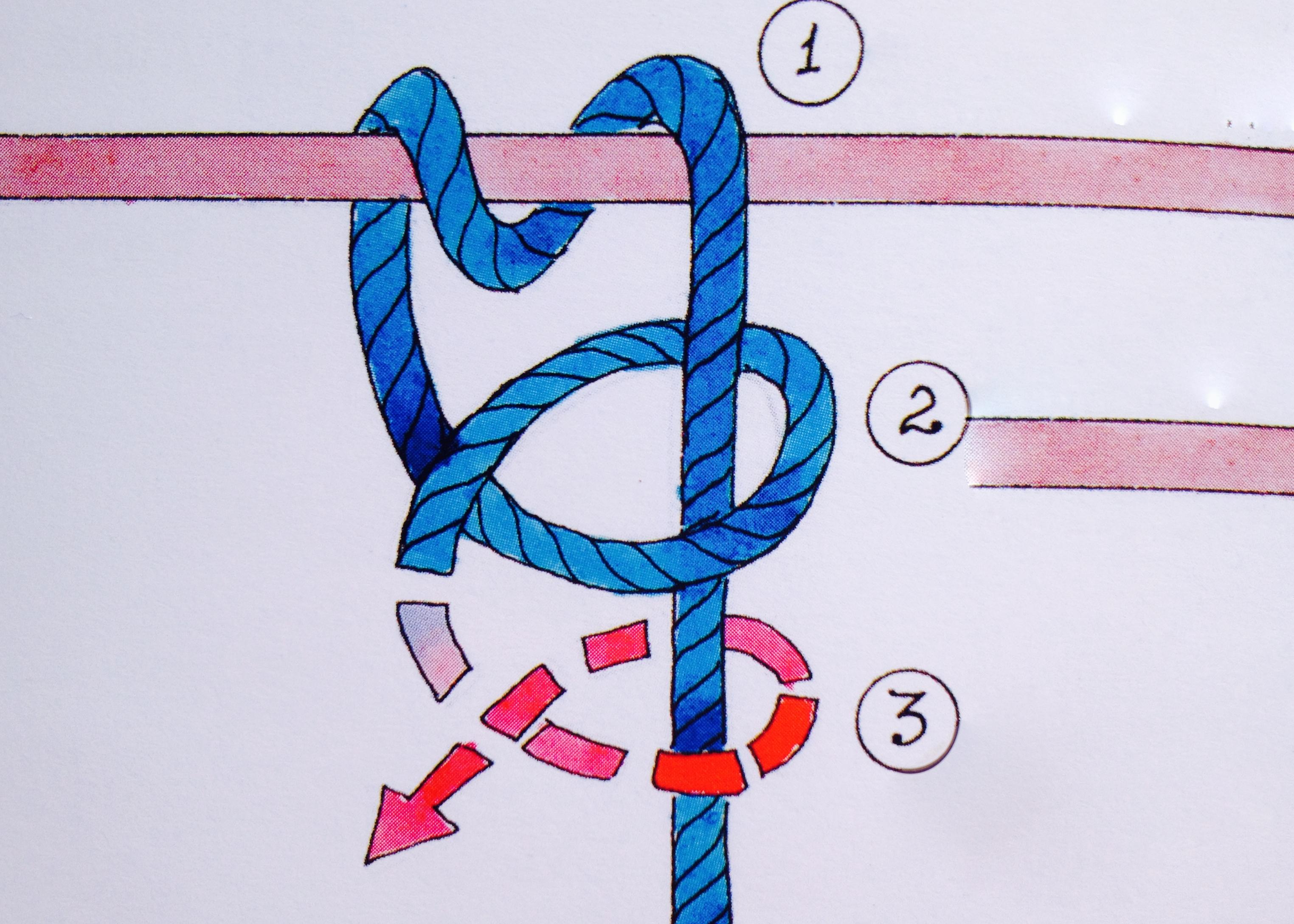 徐莉佳,帆船,绳结打法 三个驾驶帆船就最常用的绳结打法与用途----徐莉佳漫画 5j.jpg
