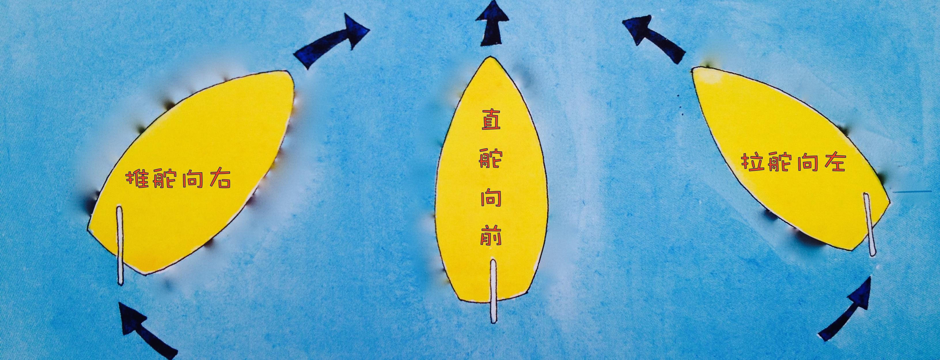 """汽车 船上有两人以上时,掌舵的人叫""""舵手,控制缭绳的人叫""""缭手"""",其他人统称船员。 7d.jpg"""