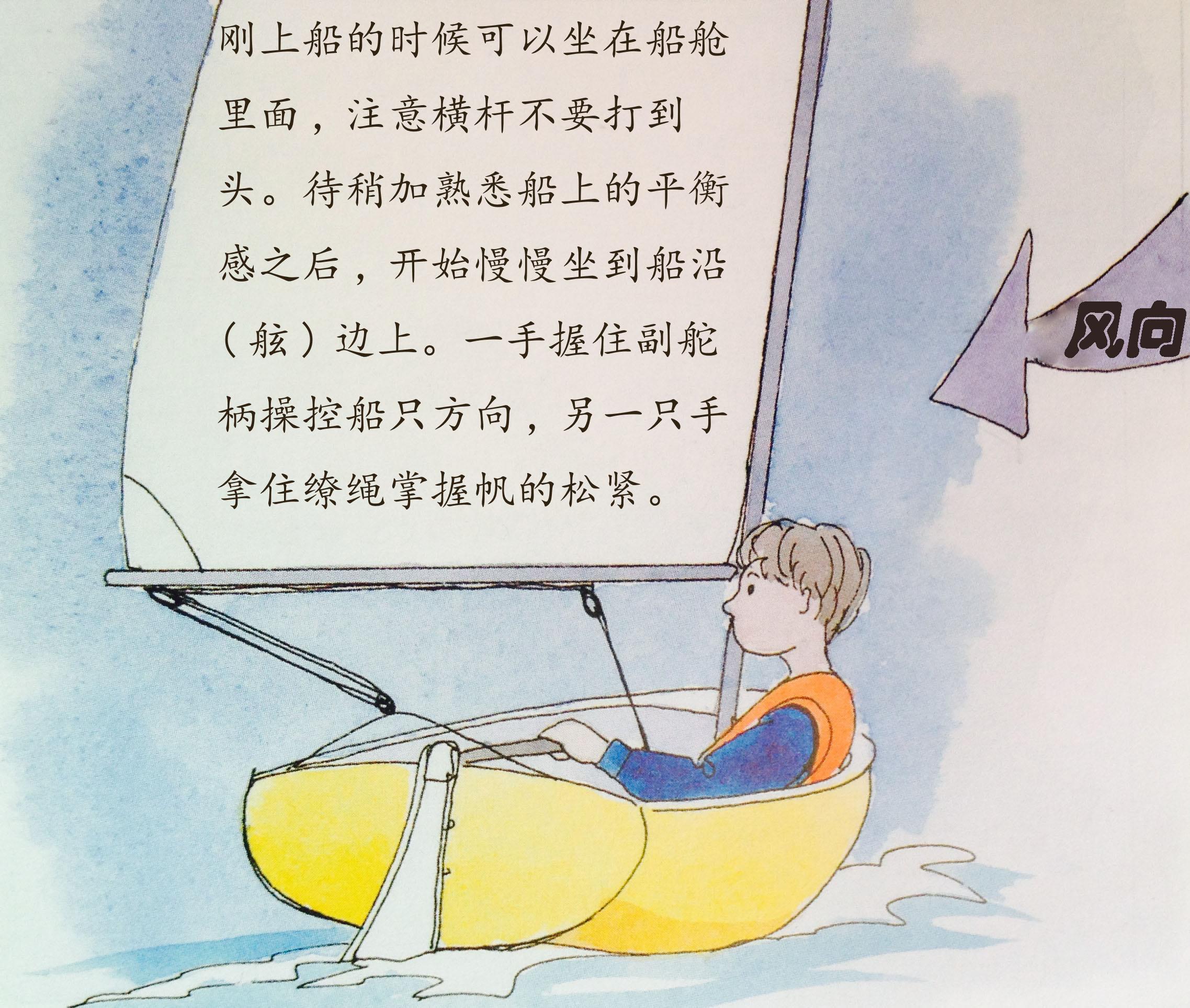 """汽车 船上有两人以上时,掌舵的人叫""""舵手,控制缭绳的人叫""""缭手"""",其他人统称船员。 7b.jpg"""
