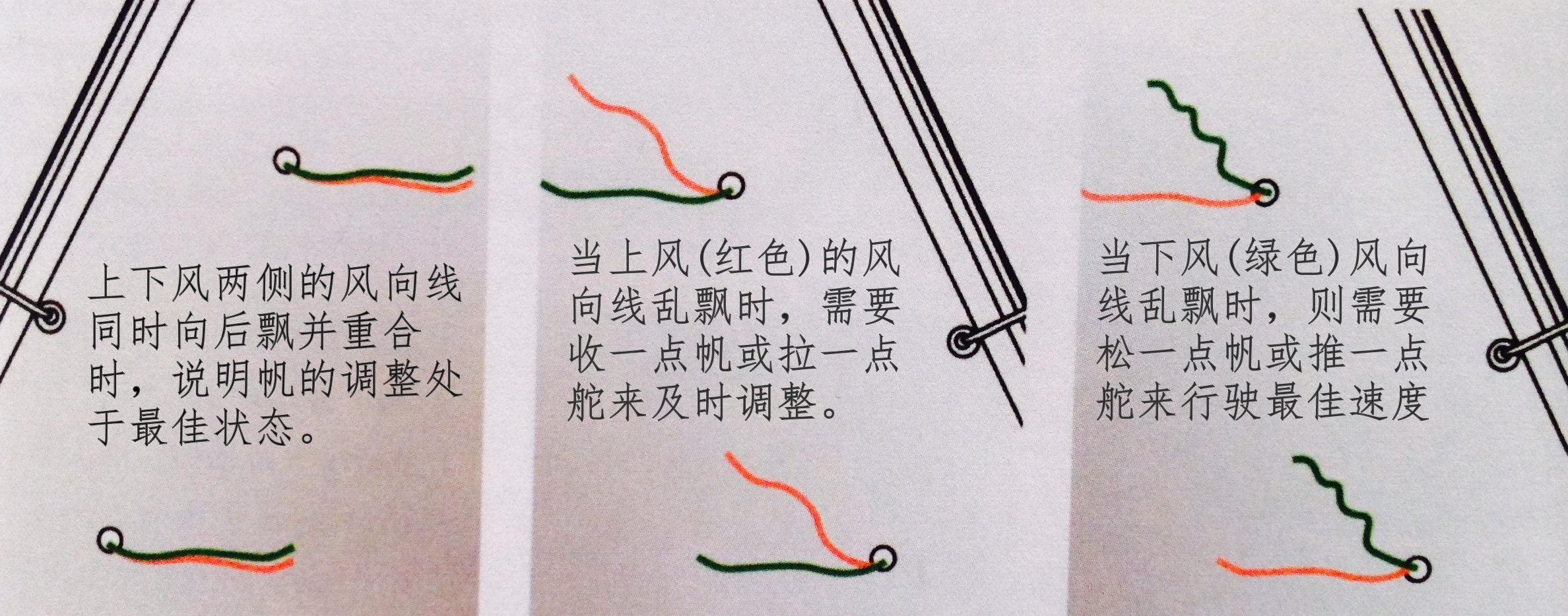 """徐莉佳,中轴线,先来 先来学习最容易控制和掌握的""""横风""""操作----徐莉佳漫画"""