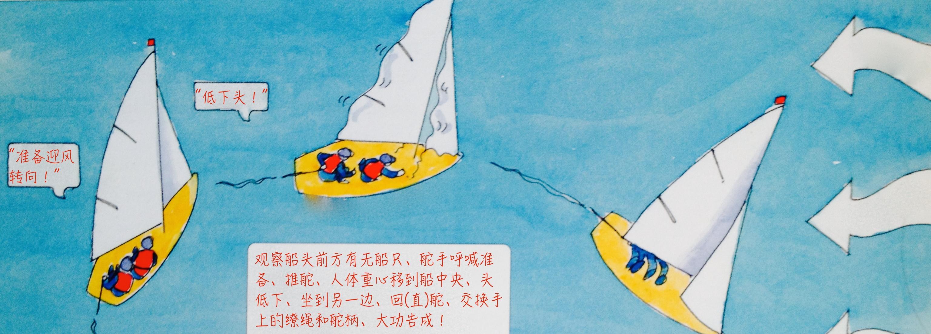 转向就是把船头调离原来的方向和路线,穿越过正顶风之后,驶向另一个方向。 9b.jpg