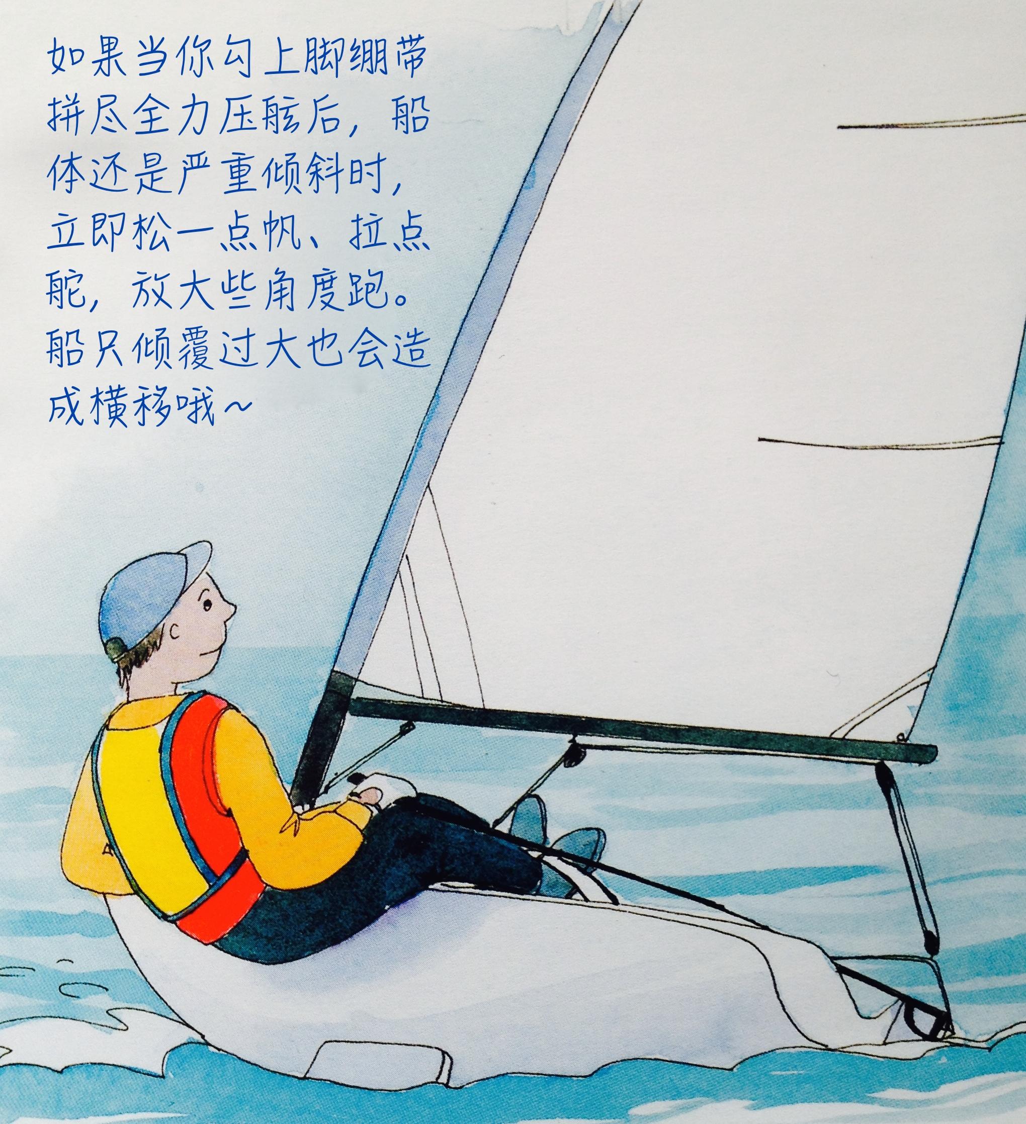 最大的,帆船,左右 操控迎风时应把帆收到船中央、稳向板插到底、看好风向线细微地推拉舵柄调试出最佳速度 10e.jpg