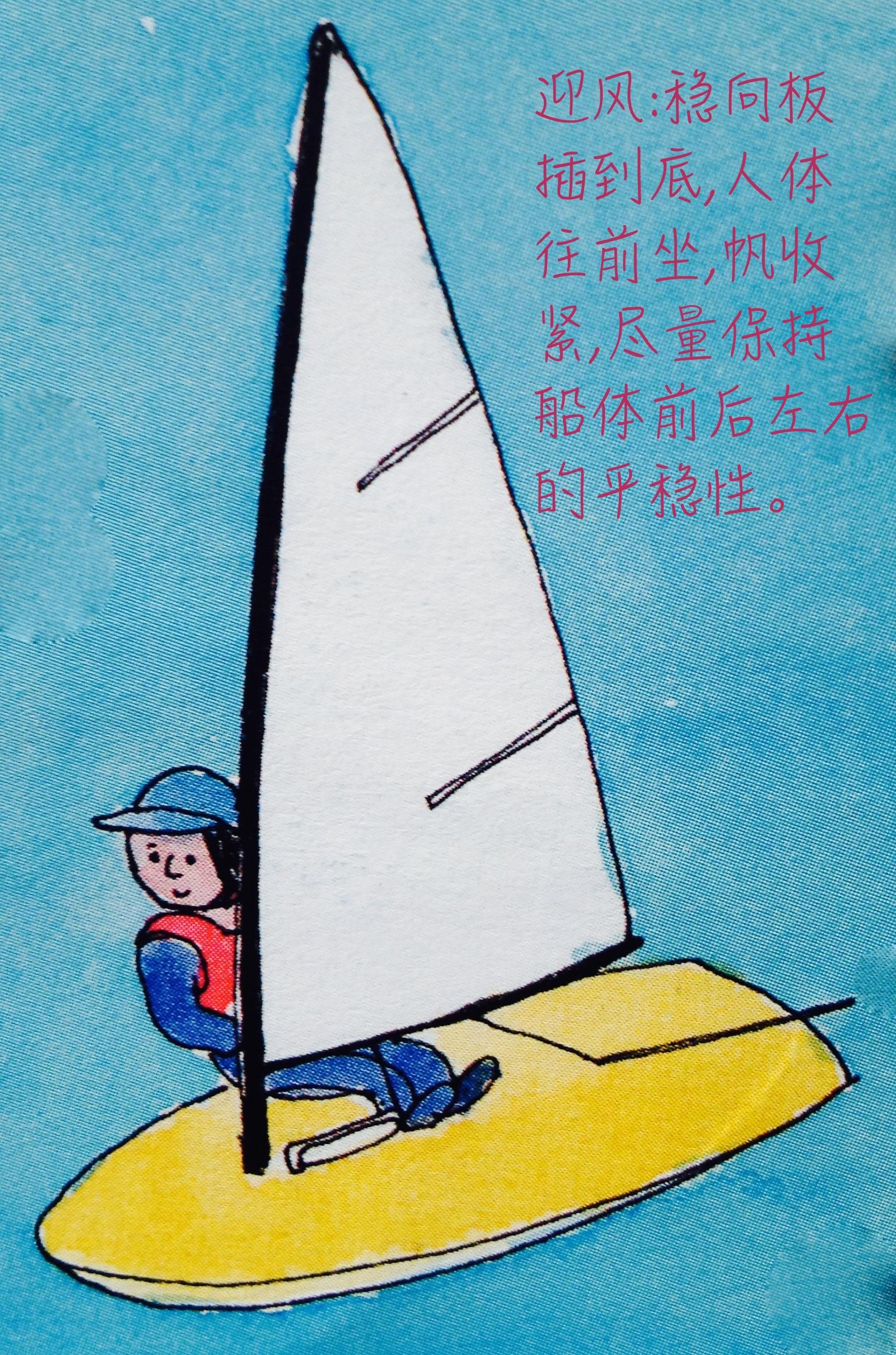 最大的,帆船,左右 操控迎风时应把帆收到船中央、稳向板插到底、看好风向线细微地推拉舵柄调试出最佳速度 10a迎风.jpg