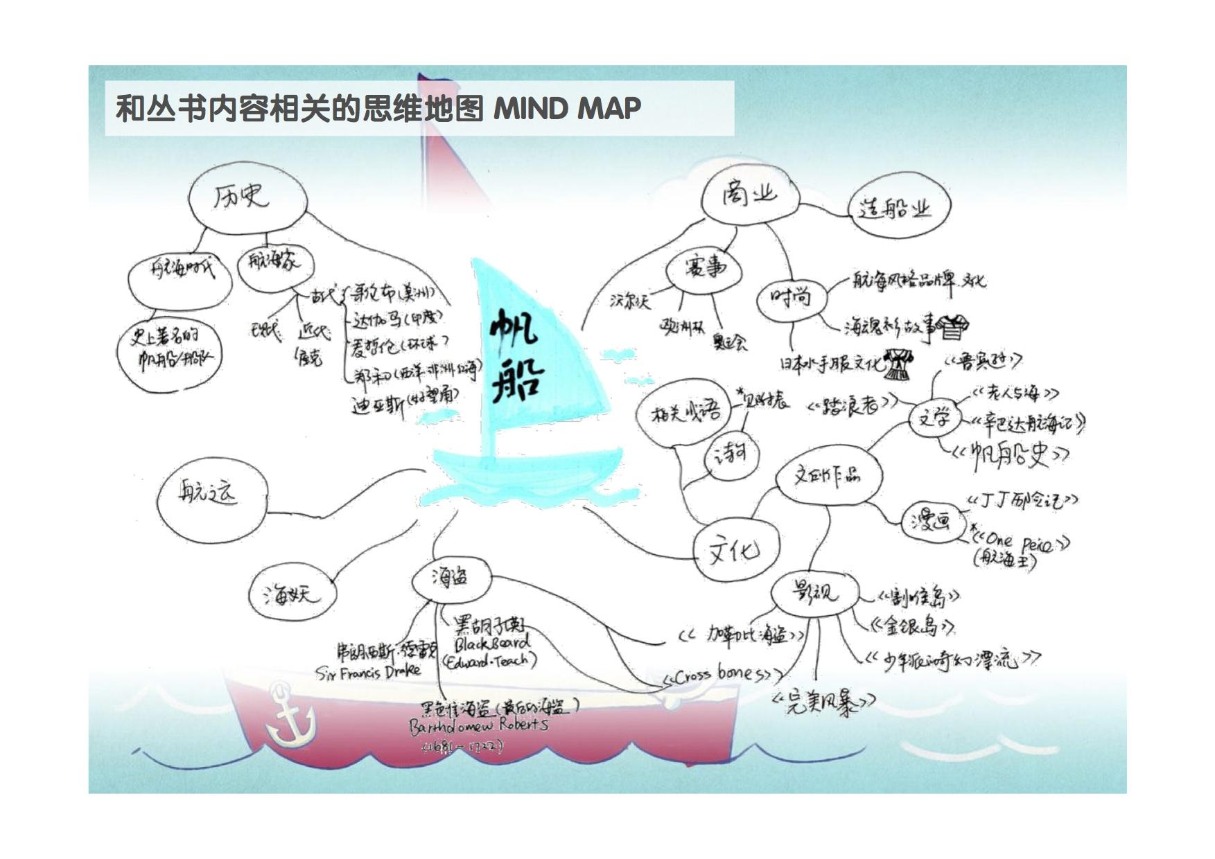 徐莉佳,帆船 一起来支持徐莉佳帆船漫画系列书 绘本帆船创作企划案22.jpg