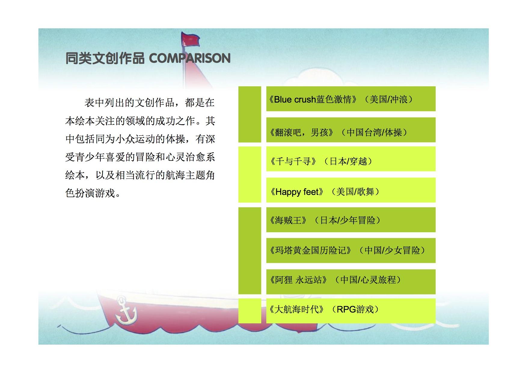 徐莉佳,帆船 一起来支持徐莉佳帆船漫画系列书 绘本帆船创作企划案25.jpg