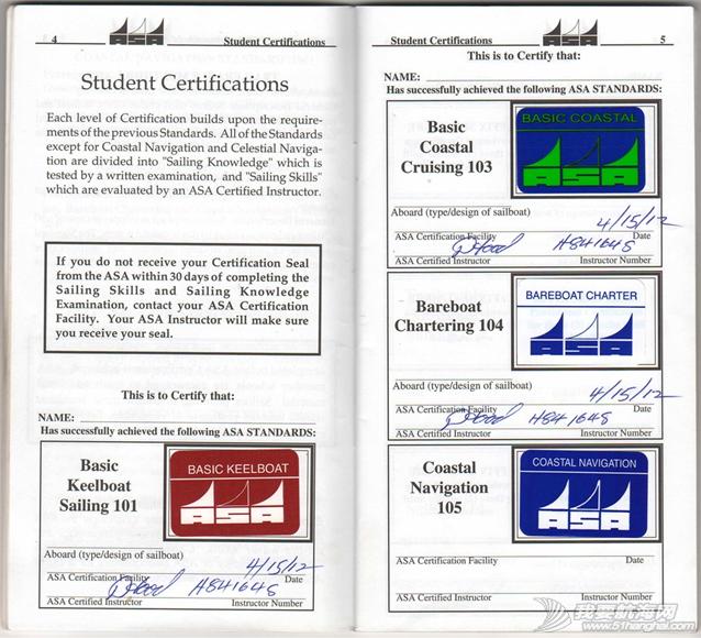 美国帆船协会学员课程概要 2.png