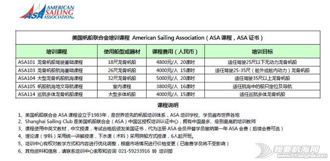 美国帆船协会学员课程概要 4.png