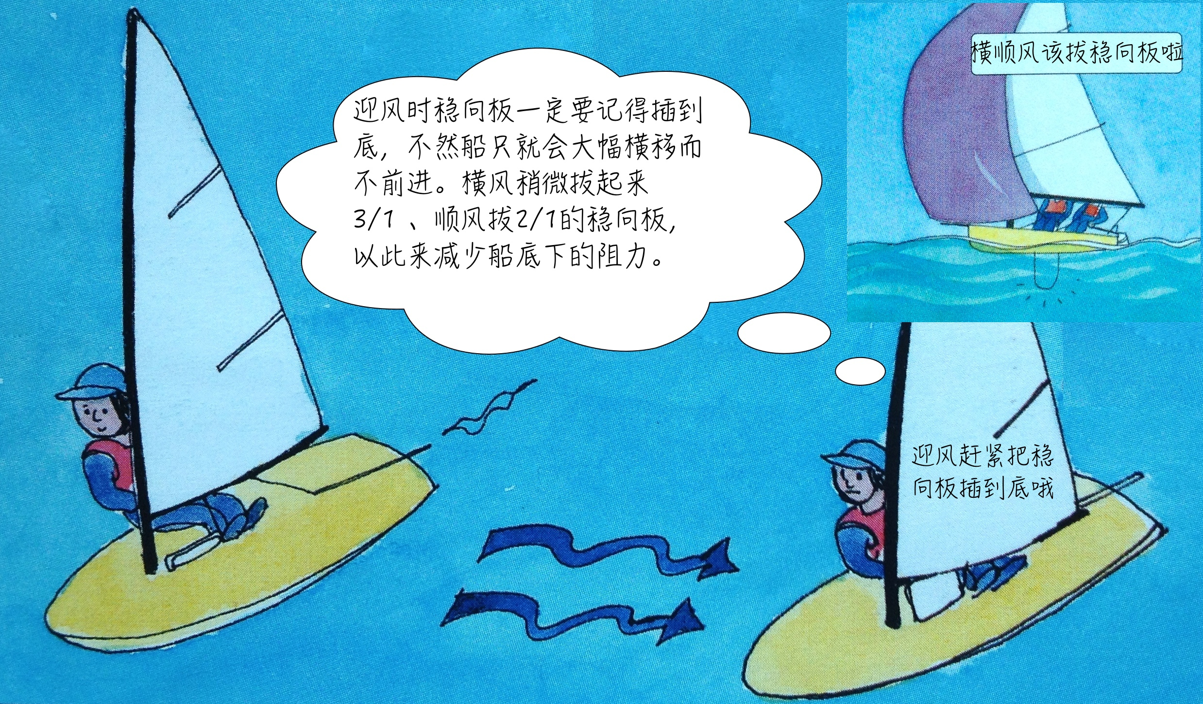 """帆船 帆船行驶中由""""五要素""""来决定你船只行驶的速度及状态 14d.jpg"""