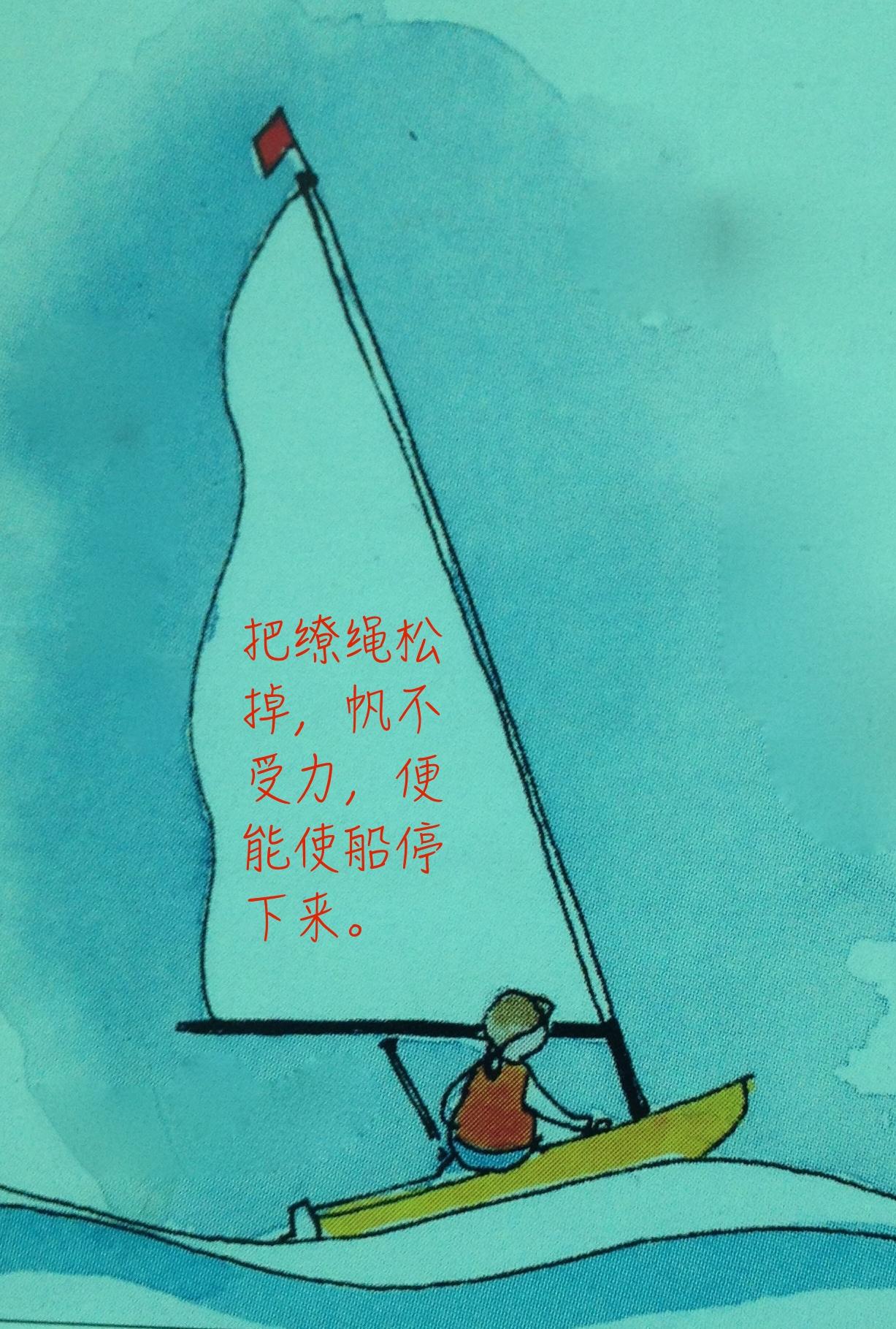 帆船没有刹车控制,所以就需要通过技巧来使船只根据我们想要的状态减速或停止。 13a飘帆停船.jpg