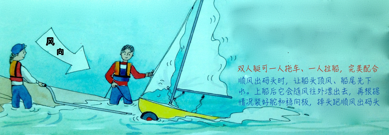 帆船,沙滩 水泥斜坡道是小帆船最为常见的一种上下水设施。 21b.JPG