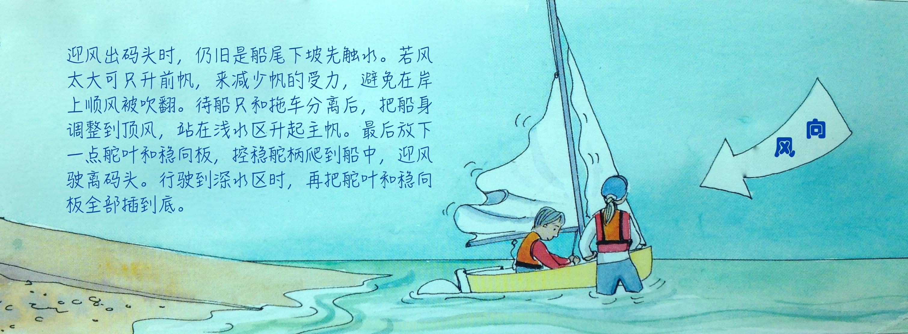 帆船,沙滩 水泥斜坡道是小帆船最为常见的一种上下水设施。 21c.JPG