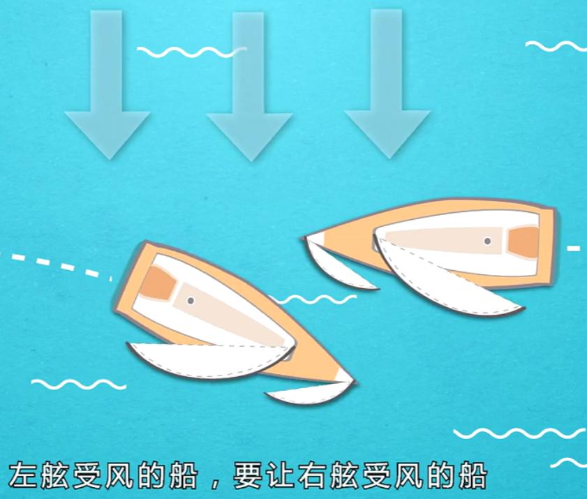 规则10左让右:左右相对舷风是最常碰到的两船相遇情节。 24a左让右.png