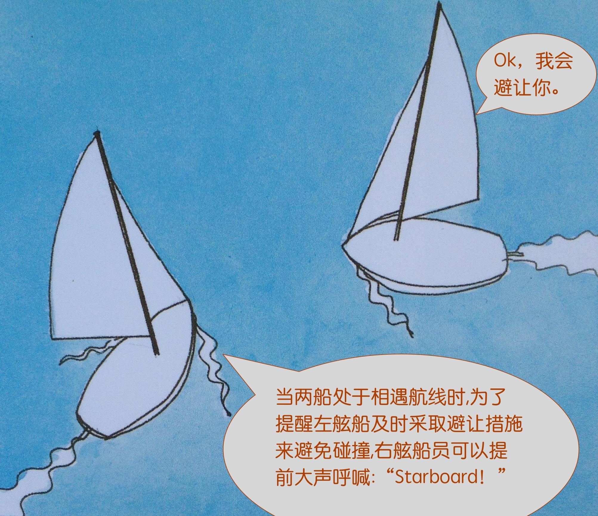 规则10左让右:左右相对舷风是最常碰到的两船相遇情节。 24b.jpg