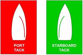 规则10左让右:左右相对舷风是最常碰到的两船相遇情节。 24c.jpg