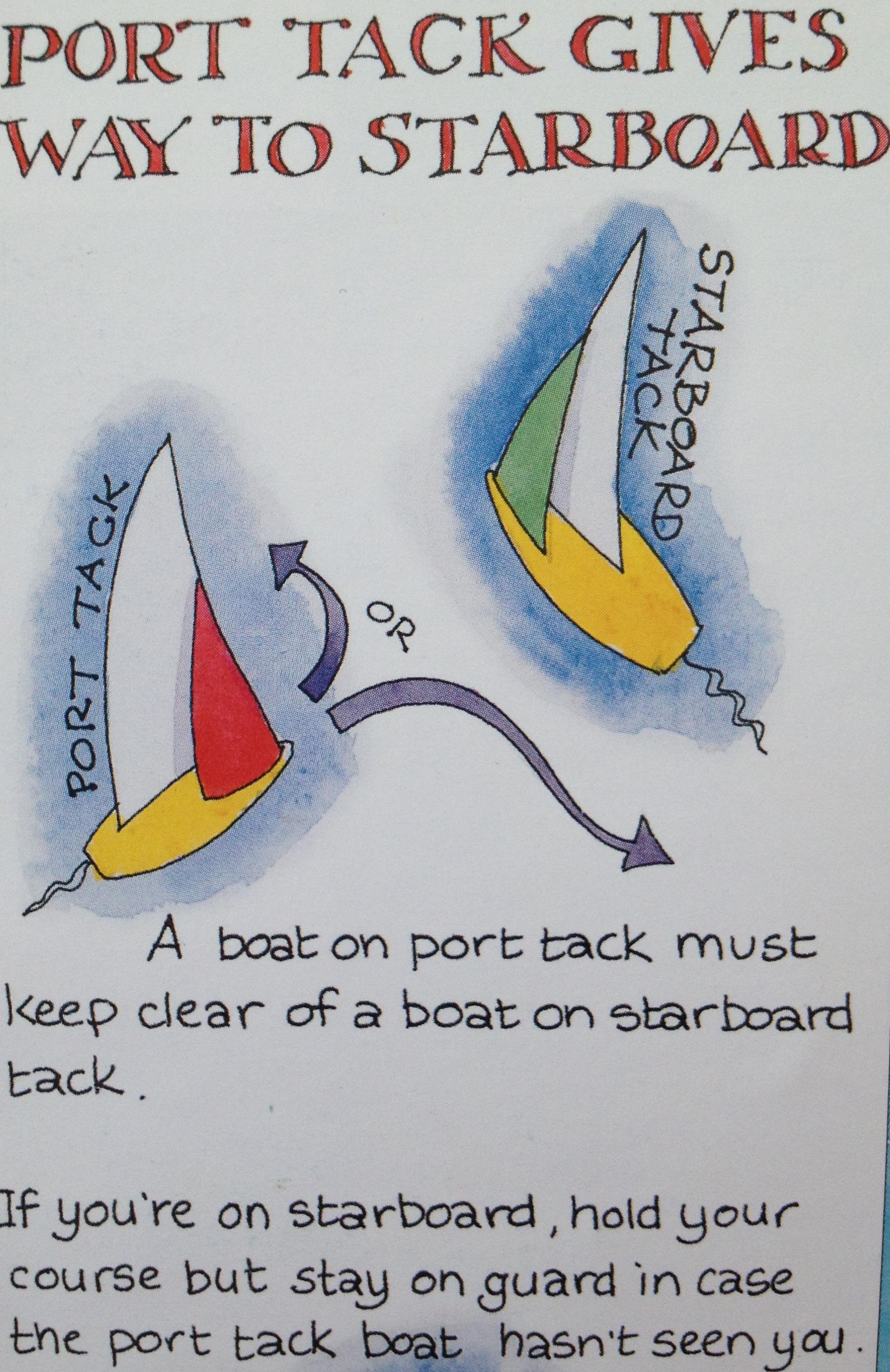 规则10左让右:左右相对舷风是最常碰到的两船相遇情节。 24e.JPG