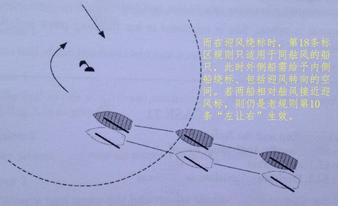 帆船,空间 帆船在绕标时,会用到不一样的规则《帆船竞赛规则第18条》。 27c.jpg